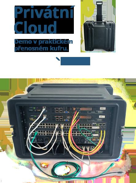 Přenosný privátní cloud